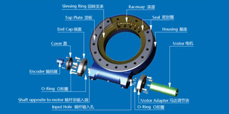 The Application of Stepping Motor in Solar Tracking System