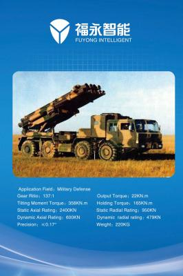 Military Defense Machinery